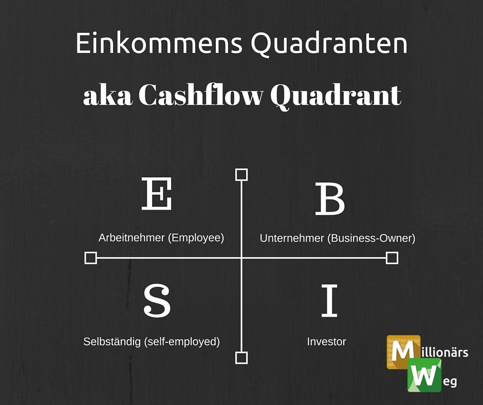 millionaers-weg_einkommes_quadranten